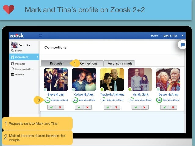 Zoosk profile views