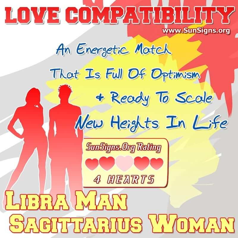 Libras and sagittarius compatibility