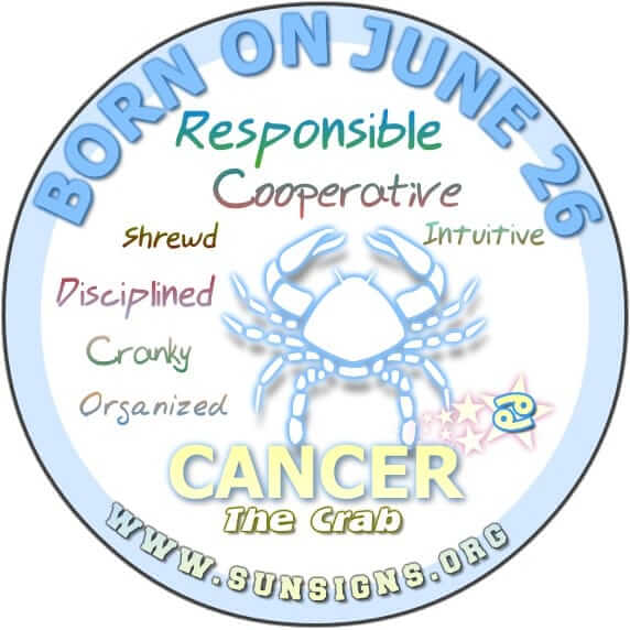 June 26 horoscope compatibility