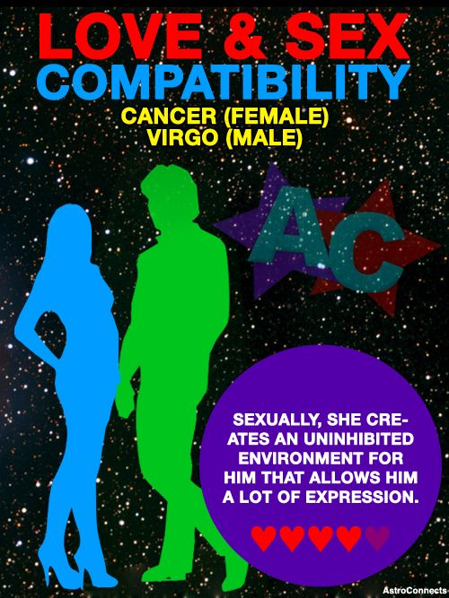 Cancer and virgo compatibility sexually