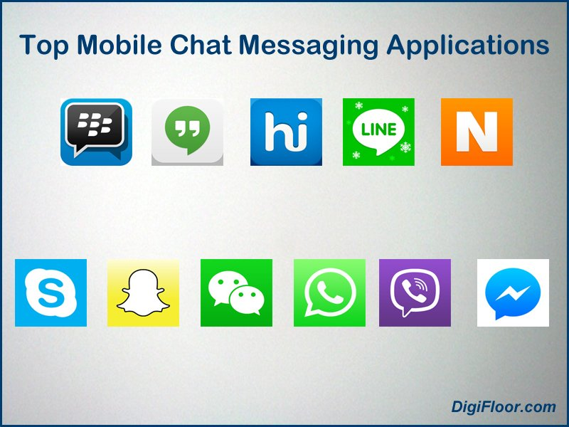 Top chat apps