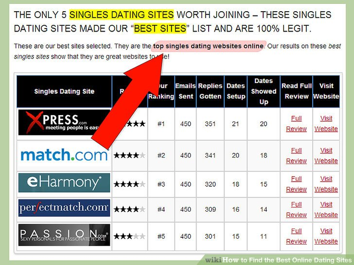 Best singles website