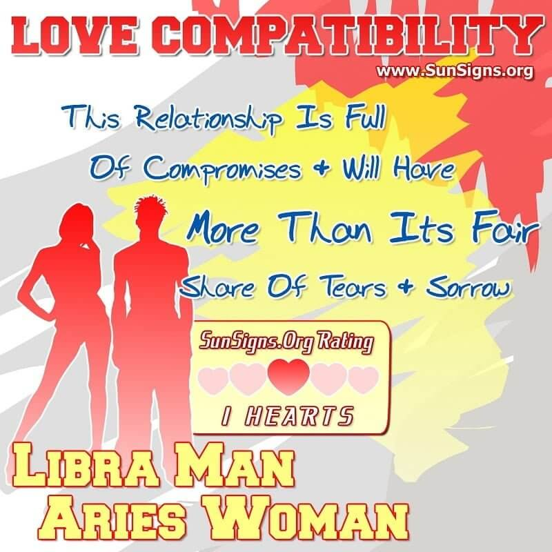 Who are aries woman most compatible with