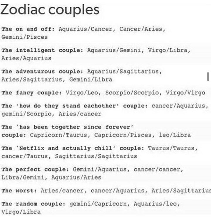 Libra and aries couples