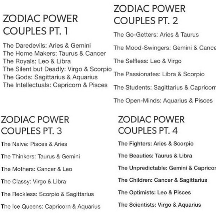 Virgo and aries couples