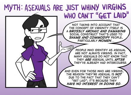 Dating sites for asexuals