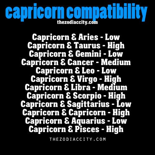 What star signs are compatible with capricorn