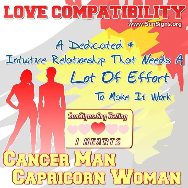 Best love match capricorn woman