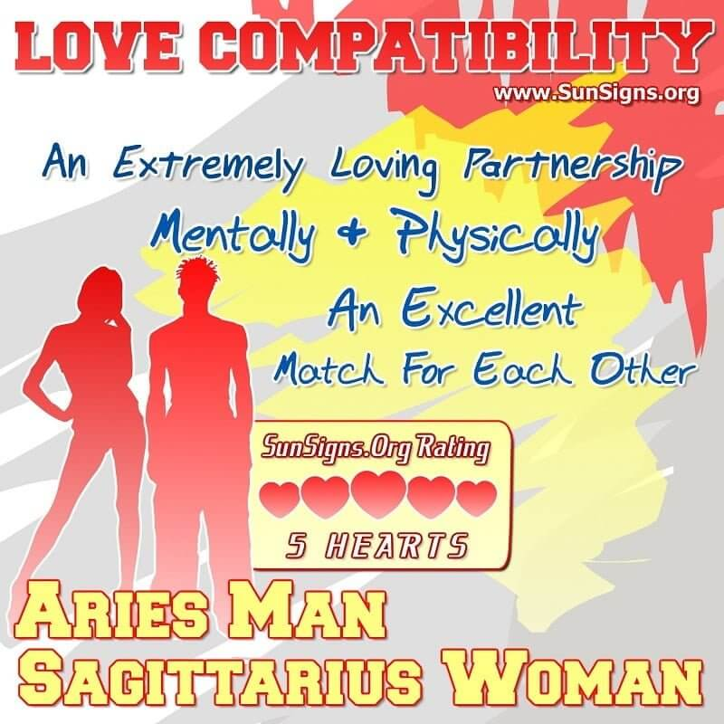 Sagittarius and aries marriage compatibility