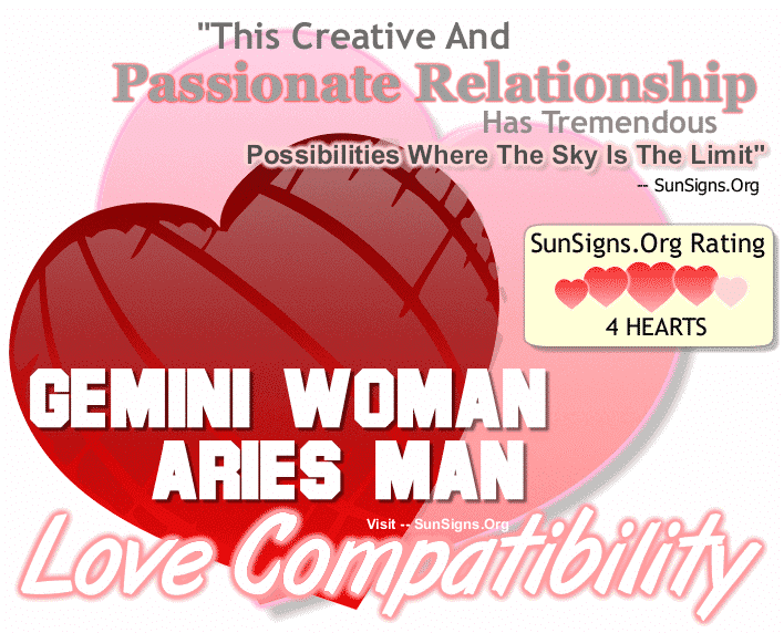 How compatible are gemini and cancer