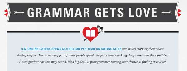 Dating site acronyms