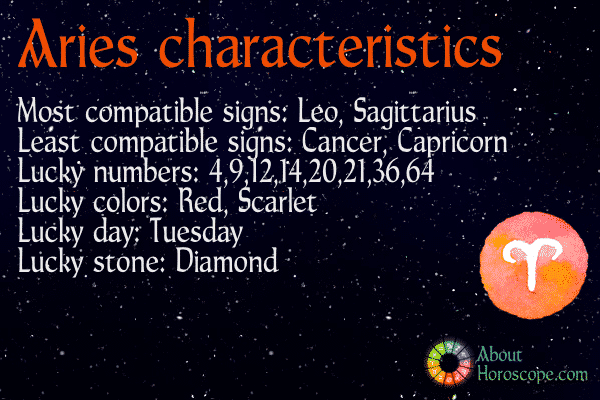 What sign is aries woman most compatible with
