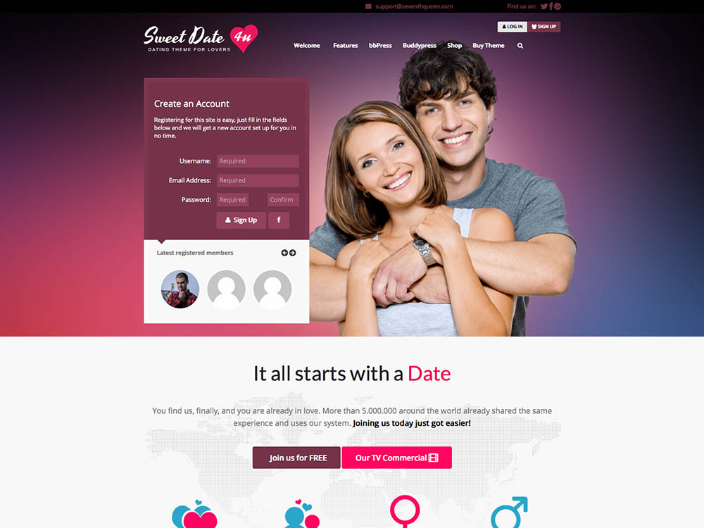 Dating sire