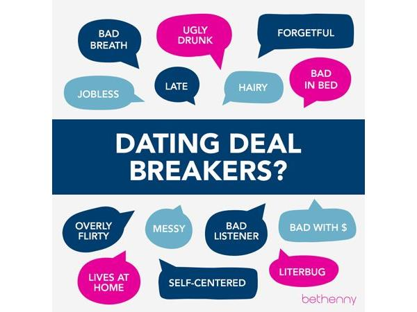 Deal breakers for guys