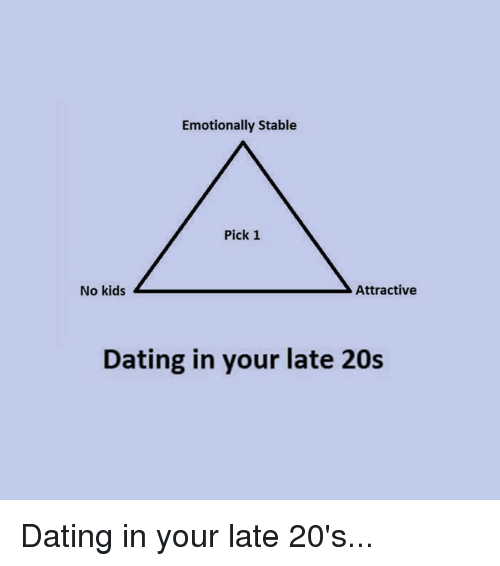Dating late 20s