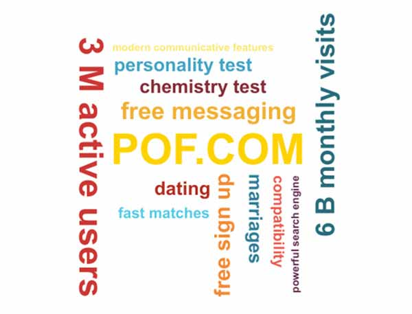 Pof personality test