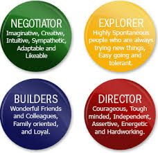 Dr helen fisher personality types
