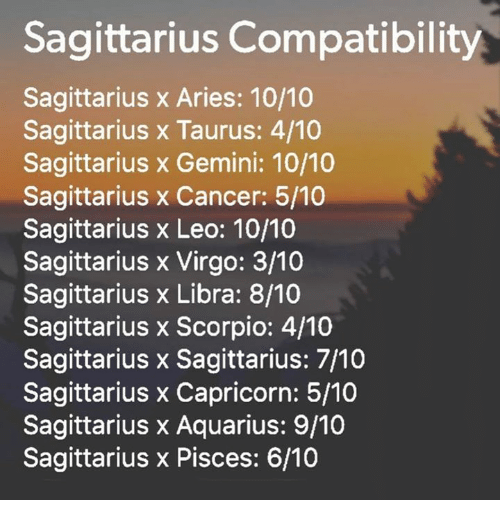 Leo and sagittarius compatibility in bed