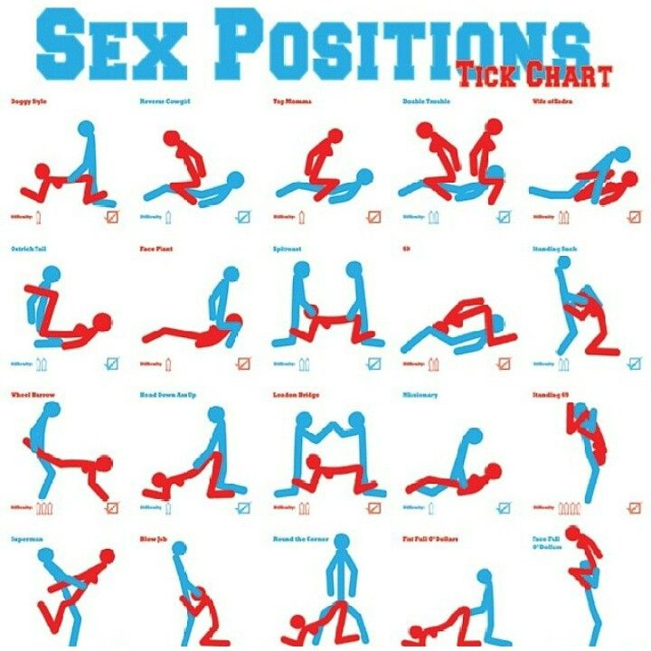 Dirtiest sex positions