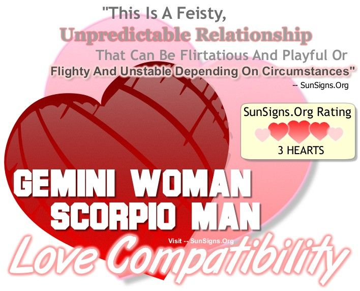 Gemini and scorpio dating