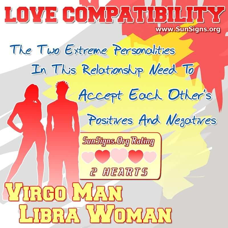 How compatible are virgo and libra