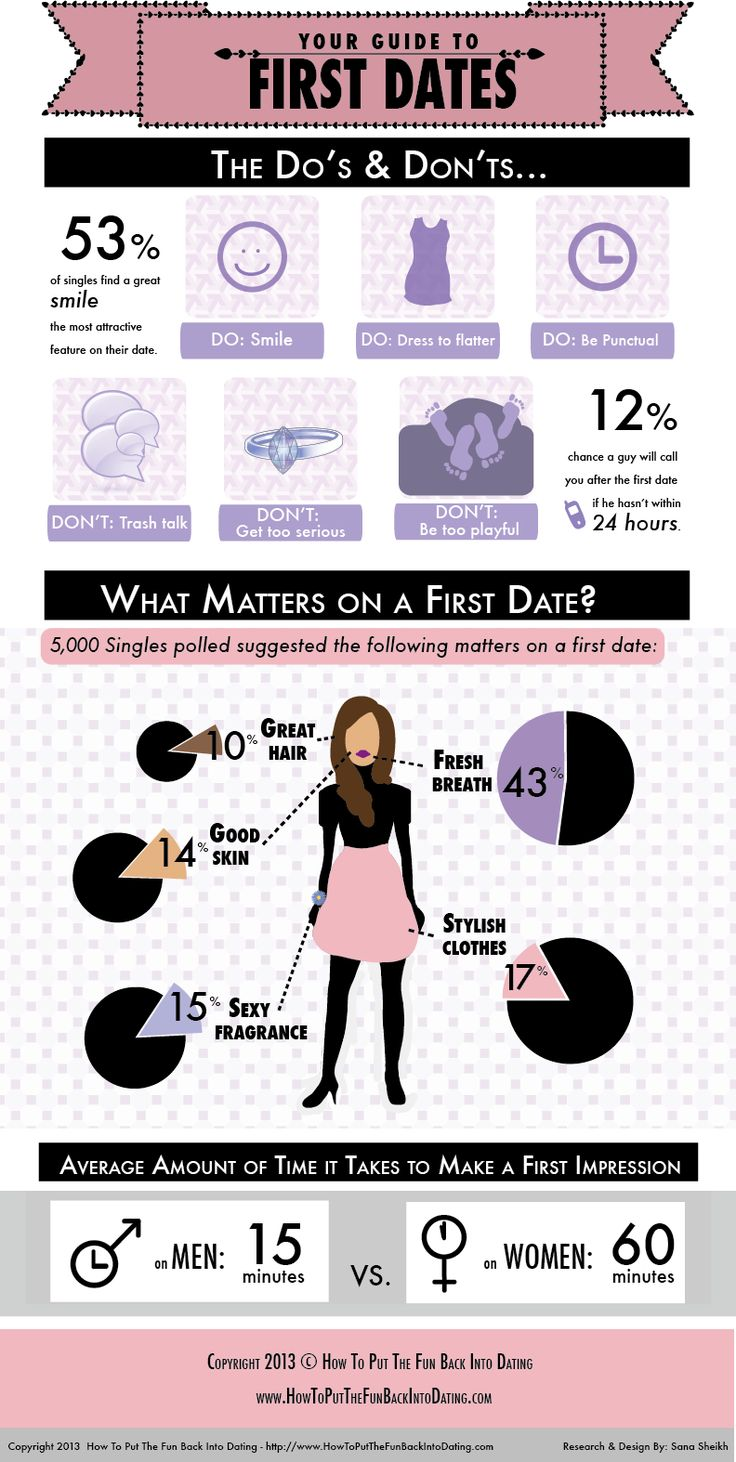 How to not be nervous on a first date