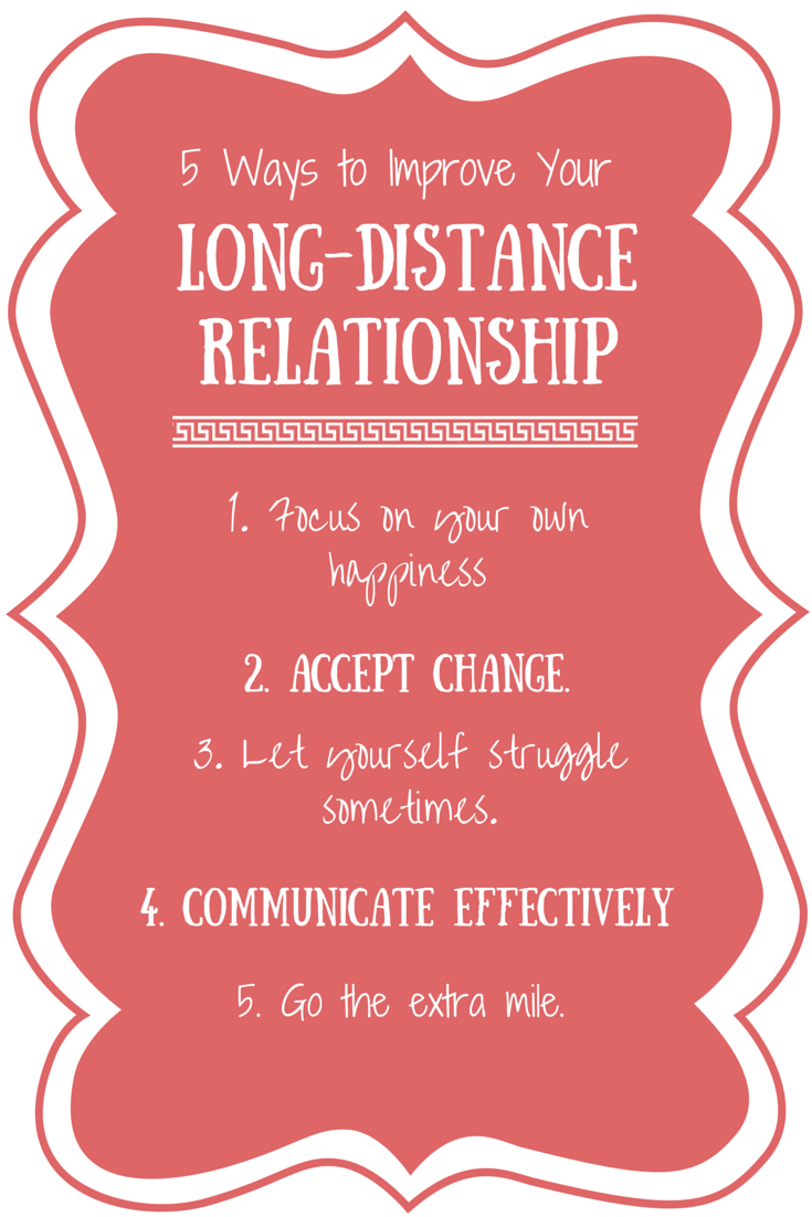 Long distance relationship sites