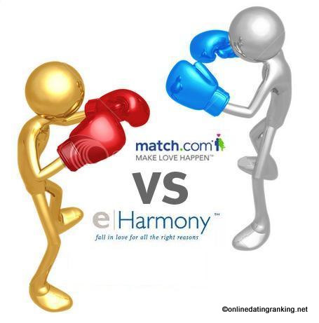Match com reviews vs eharmony