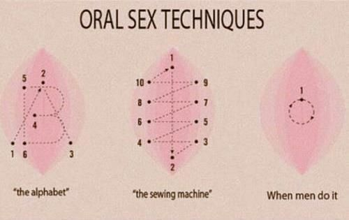 oral dating site