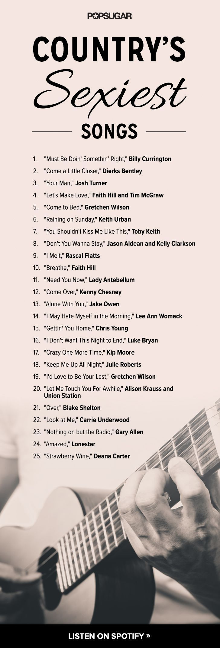 Romantic country songs for him